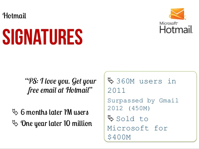 """How a """"signature trick"""" has helped Hotmail to get 1 million users in 6 months"""